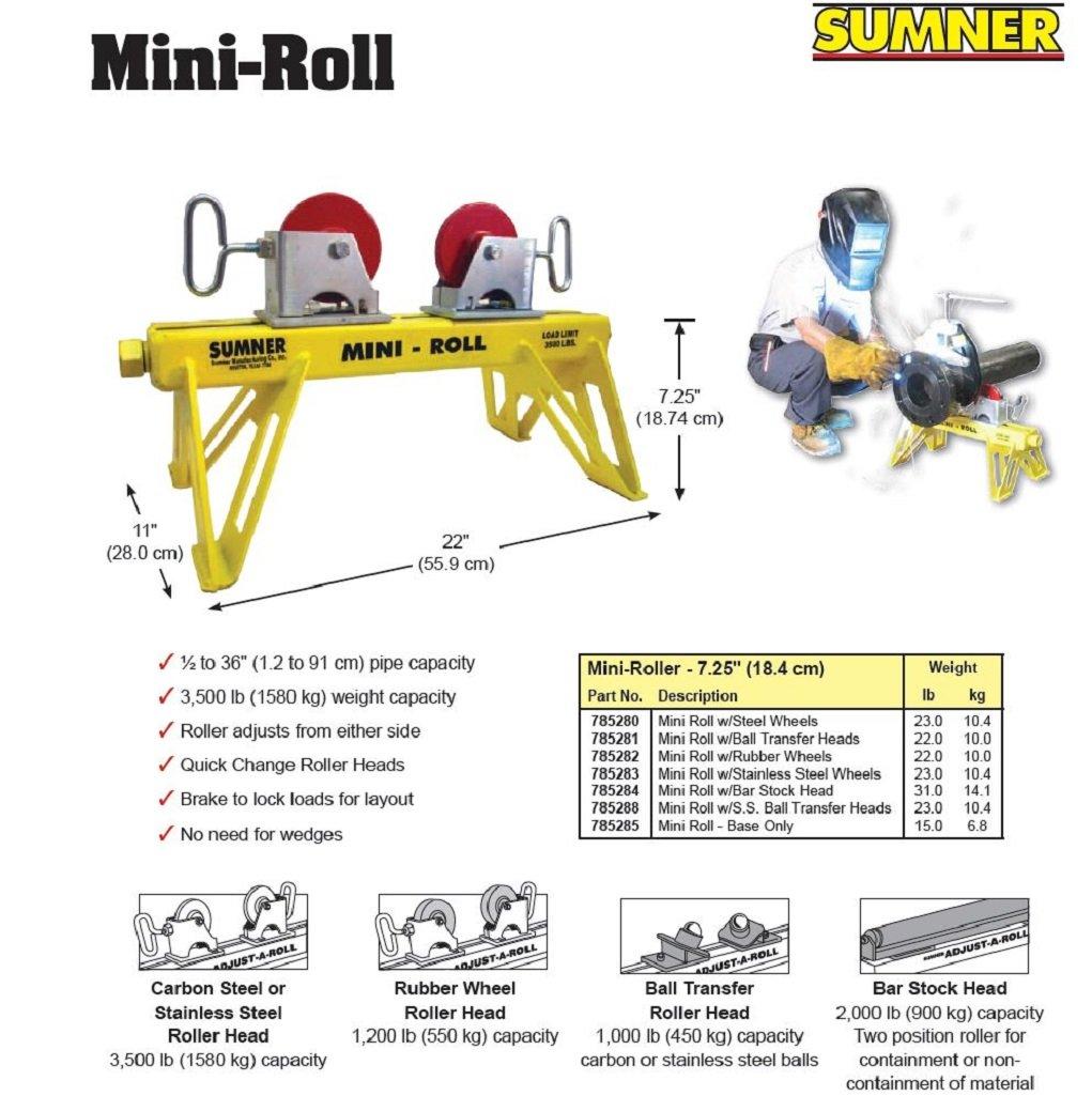 Sumner 785280 Mini-Roller with Steel Wheels
