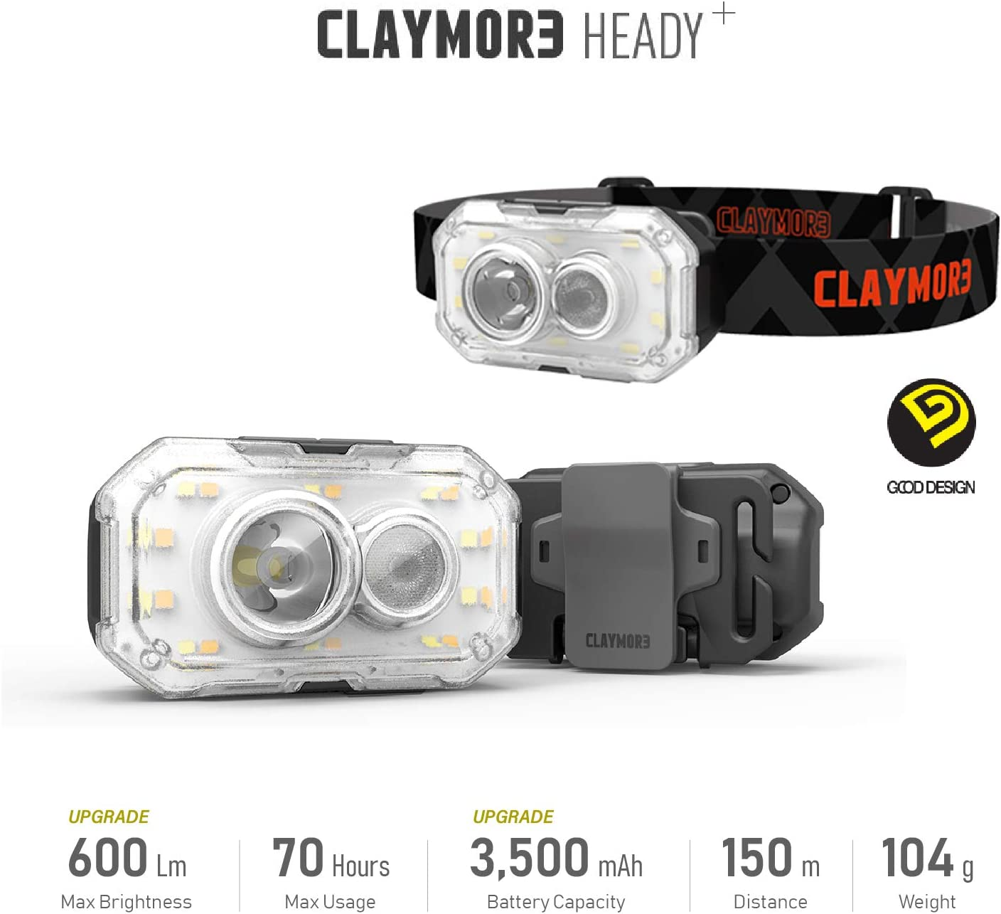 Red 3,5000mAh 3 Colors 4 Lighting Modes 600 Lumens USB Rechargeable Claymore Heady+ Headlamp and Lantern Portable LED Flashlight for Camping Running Hiking and More