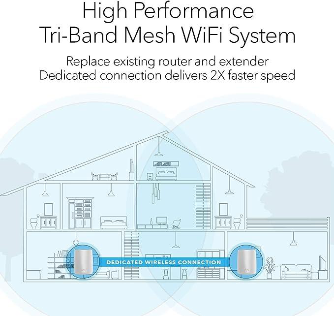 Netgear Orbi Tri Band Whole Home Mesh Wifi System Mit 3 Computer Zubehör