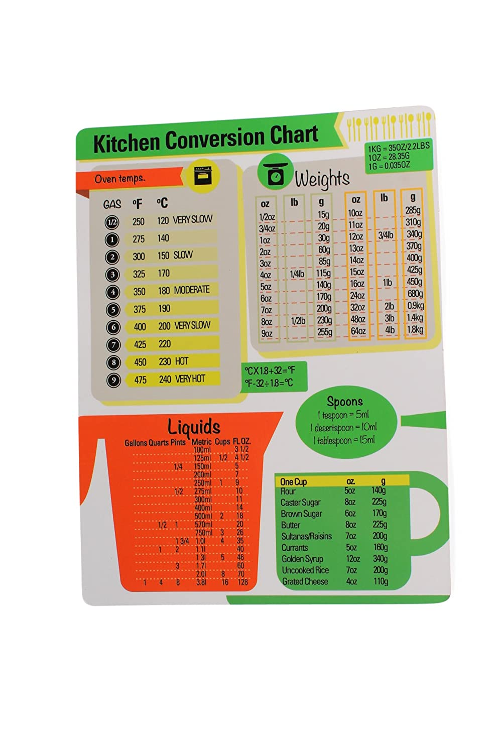 Muzitao Metric Conversion Chart Fridge Magnet 6 X 8 Includes