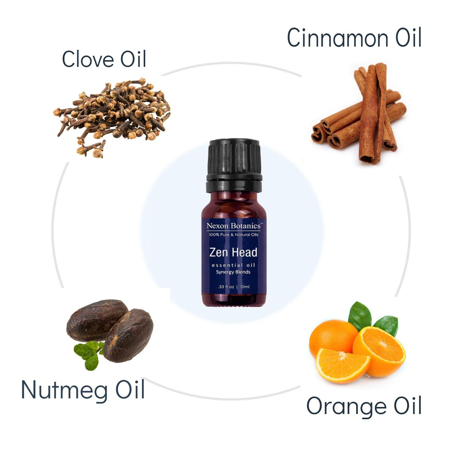Aromatherapy Essential Oil Synergy Blend Set - 100% Pure & Natural Undiluted Therapeutic Grade Blends Include Breathe Ease, Health Plus, Zen Head, Muscle Ease, Zen Sleep, Immune Boost Oils 6 x 10 ml by Nexon Botanics (Image #5)