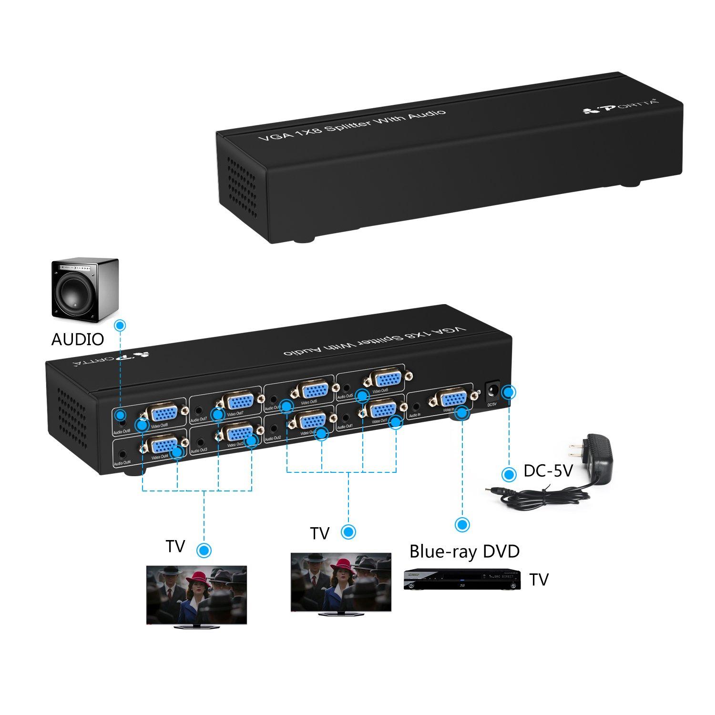 Portta HDMI Konverter VGA und Stereo Audio L//R auf HDMI Konverter unterst/ützt 1080P LPCM Kunststoffgeh/äuse f/ür HDTV Notebook Laptop Desktop PC Projektor etc.