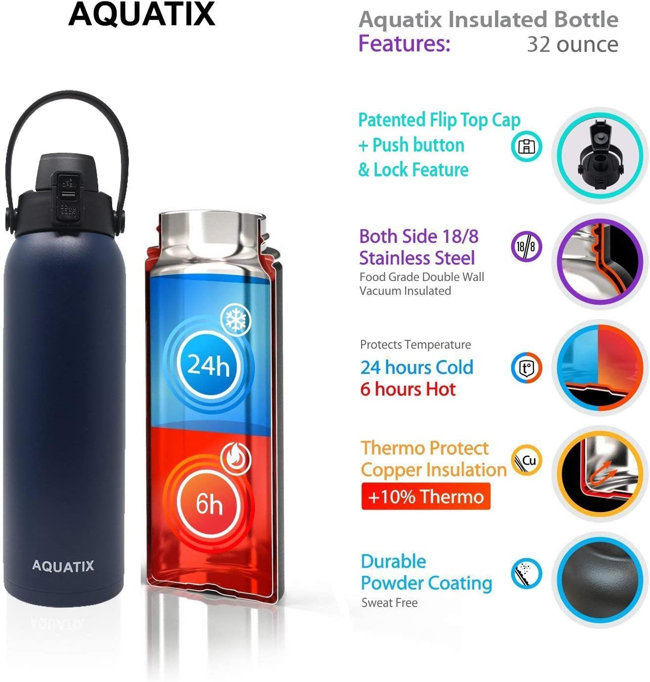 Aquatix Flip Top Double Wall Insulated Stainless Steel Sports Water Bottle Midnight Blue 32 Ounce Kitchen Dining Amazon Com