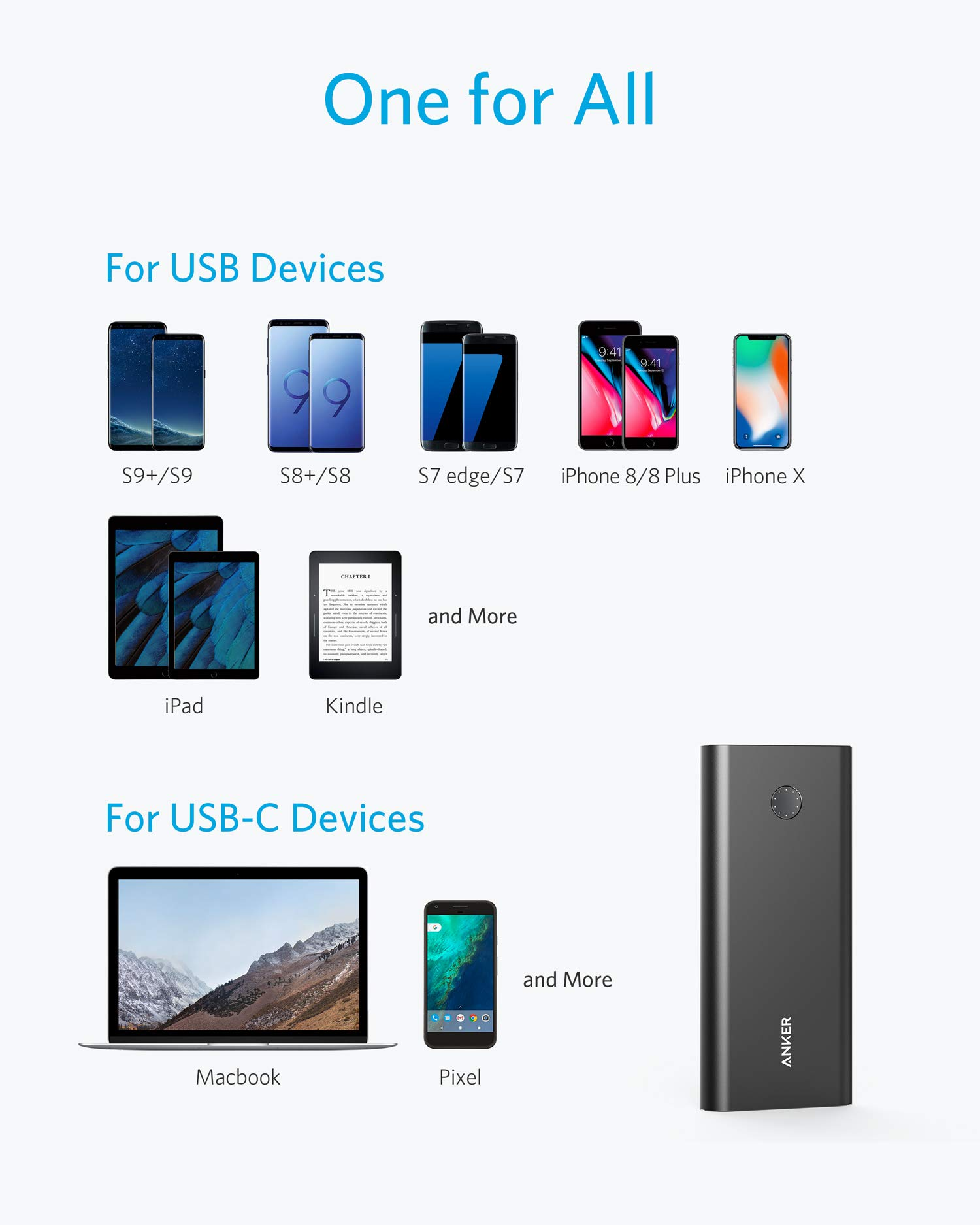 Anker PowerCore+ 26800 PD with 30W Power Delivery Charger, Portable Charger Bundle for MacBook Air / iPad Pro 2018, iPhone XS Max / X / 8, Nexus 5X / 6P, and USB Type-C Laptops with Power Delivery by Anker (Image #3)