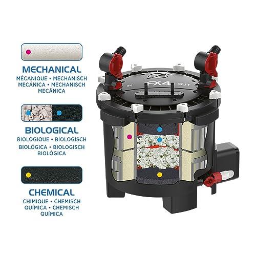 Fluval FX4 filtration system