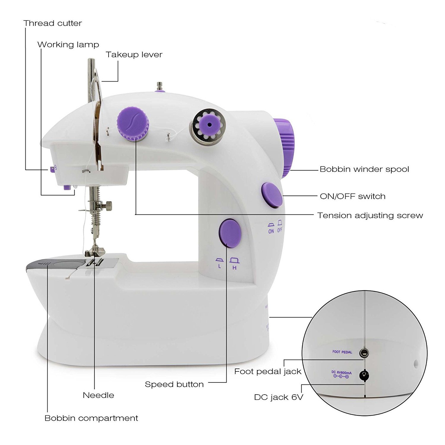 Mini Portable Sewing Machine - Zikken Double Speed Portable Sewing with Light & Cutter, Foot Pedal & Hand Switch 2 methods for Household: Amazon.es: Hogar