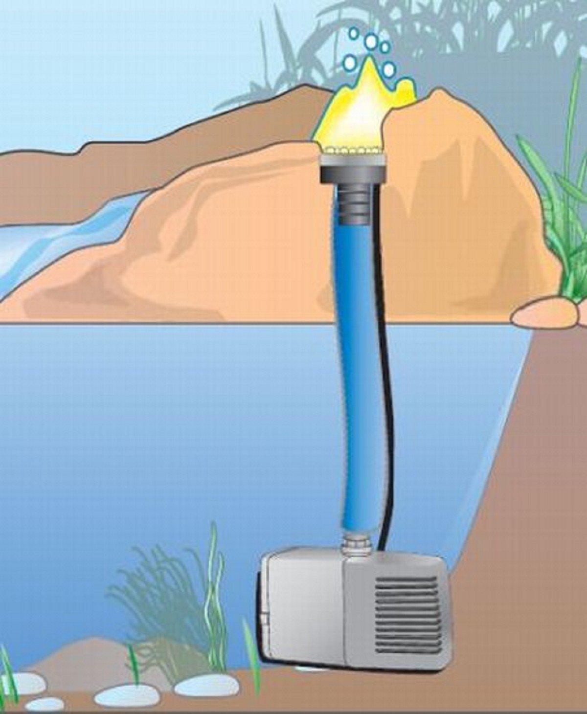 Seliger Quellsteinbeleuchtung Quellstar 900 LED 1 Anschluss Blau 78 x /Ø 48 mm