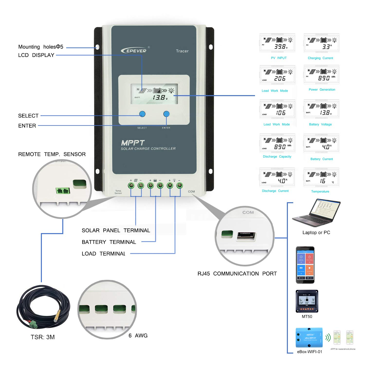 EPEVER 40A MPPT Charge Controller Solar Panel Charge Controller Mppt 100V PV Input Negative Grounded Solar Regulator 12V//24V Auto with LCD Display for Gel Sealed Flooded Lithium Battery
