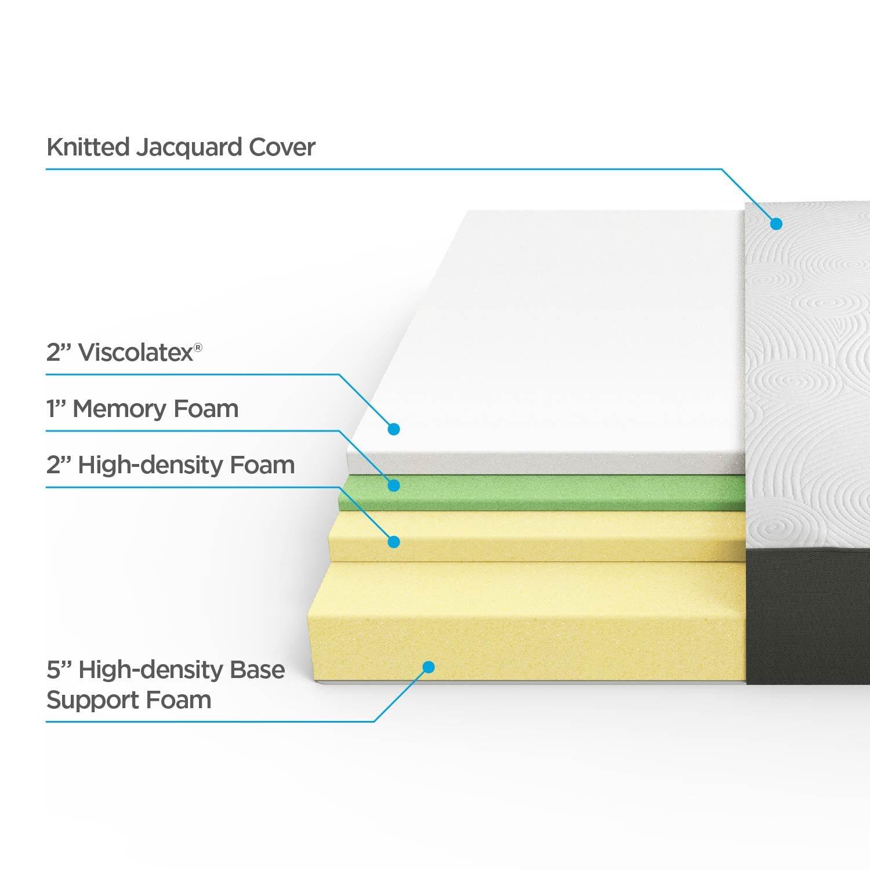 zinus 10 viscolatex memory foam mattress king az cnf 1000k. Black Bedroom Furniture Sets. Home Design Ideas