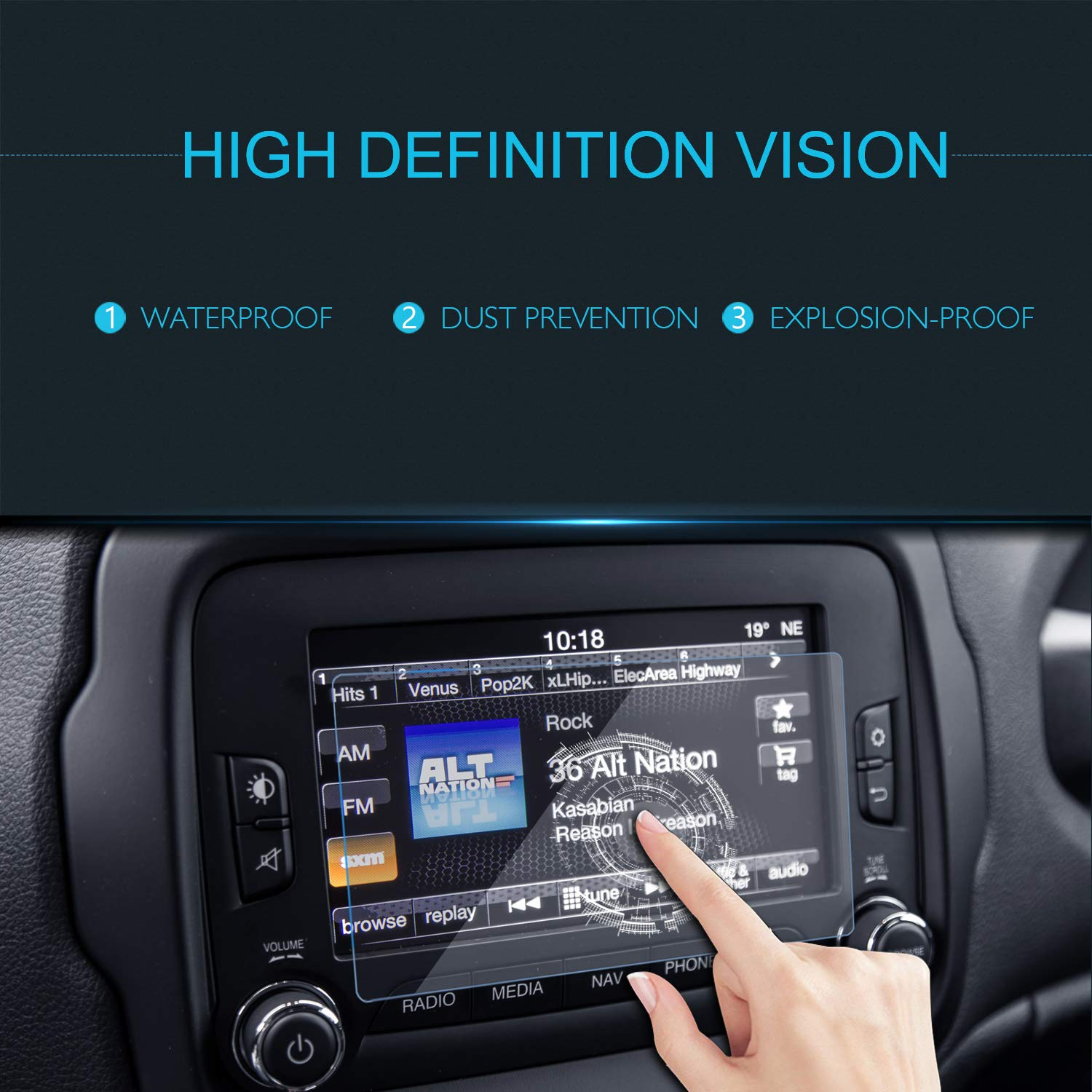 Anti Scratch Navigation Screen Protector for 2015-2018 Jeep Renegade 6.5 Inch Media Center Screen Tempered Glass Display Screen Protective Film