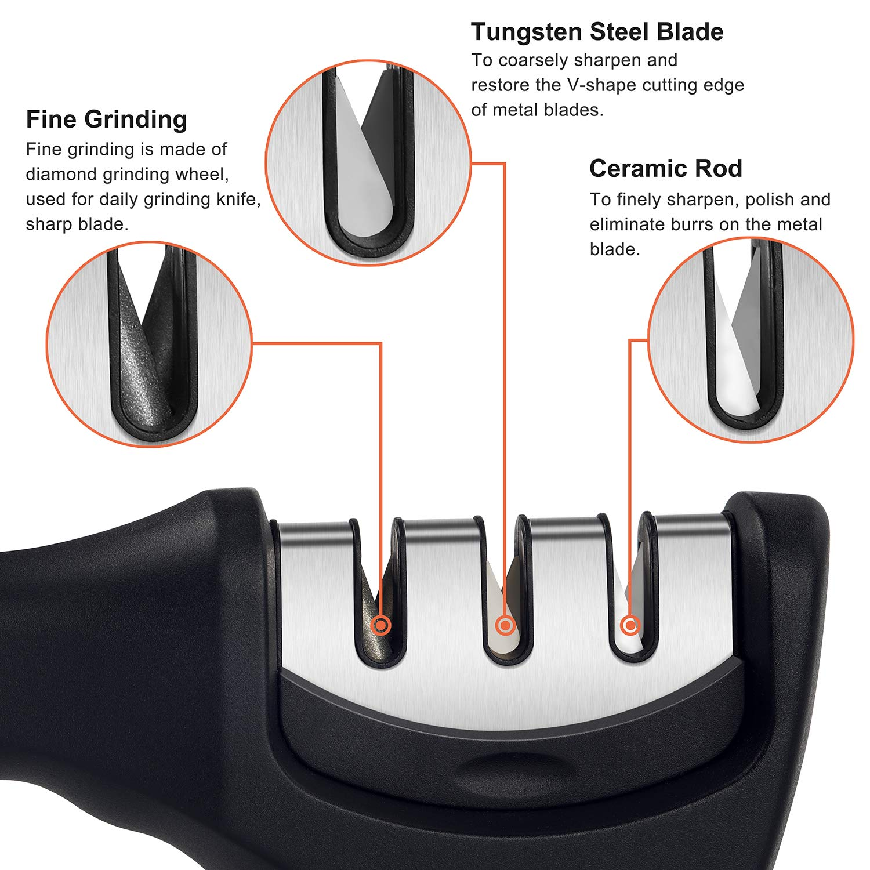 Amazon.com: Afilador de cuchillos profesional: GUOXUAN 3 ...