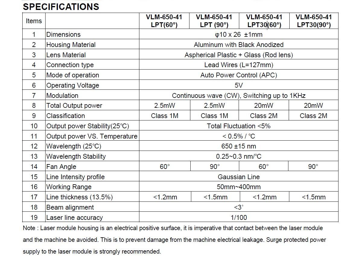 Quarton Economical 3D-Scanner Line Laser Module VLM-650-41 LPT30-D60 (Fan Angle : 60°)