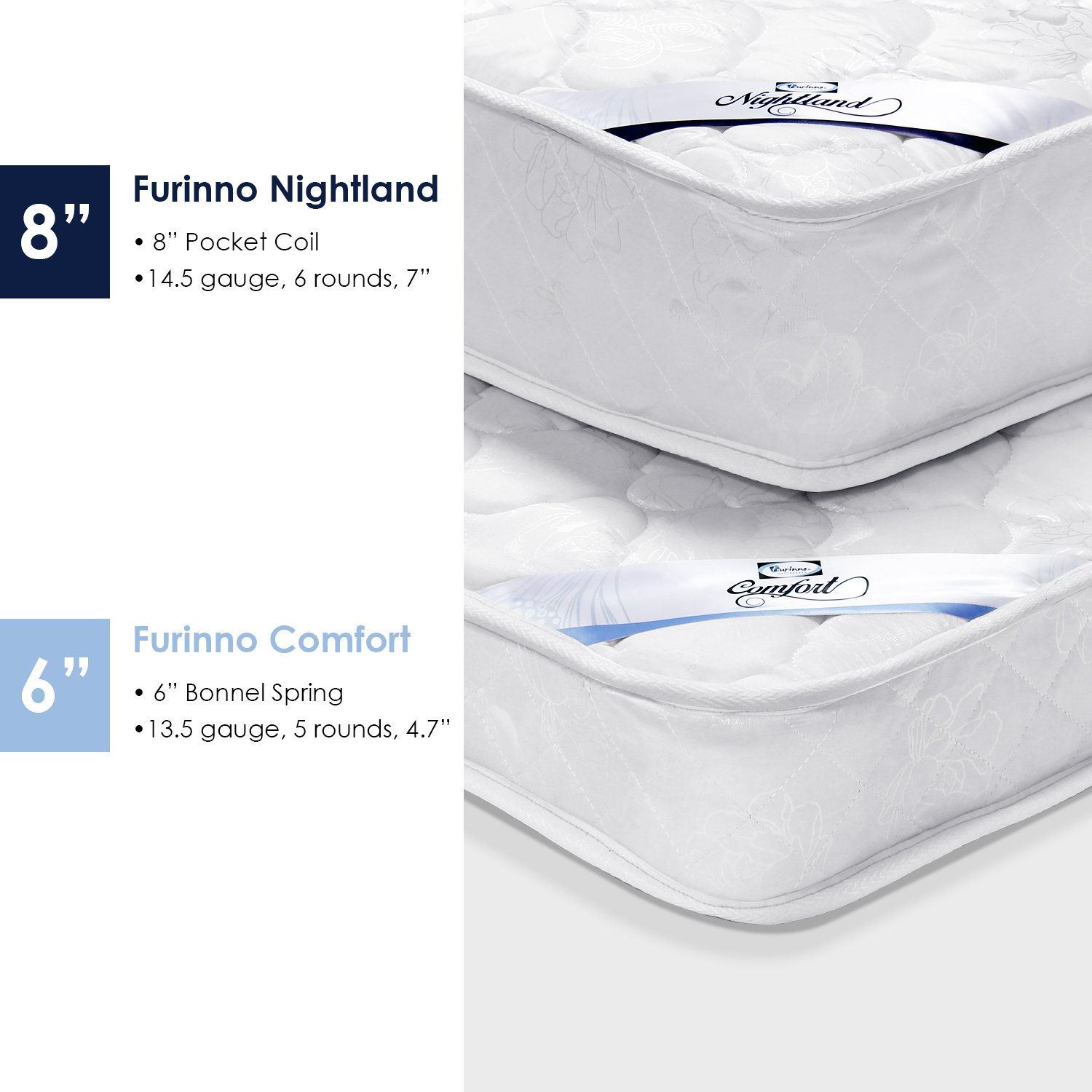 Amazon.com: Furinno Nightland 8-Inch Pocket Coil Mattress, Full: Kitchen & Dining