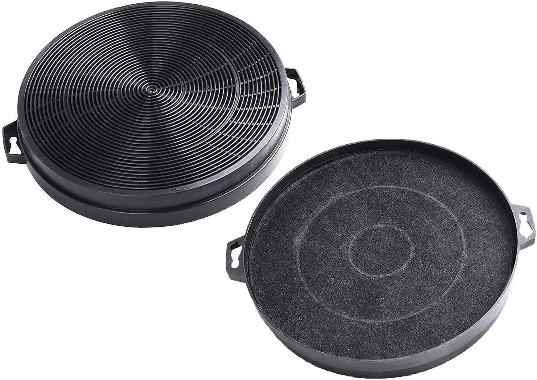 2 filtros de carbón para campana de cocina de AquaHouse compatibles con Constructa, Whirlpool Wpro FAC539 B210 CHF210, Zanussi extractor de extractor de ventilador de recirculación (CHF02W): Amazon.es: Hogar