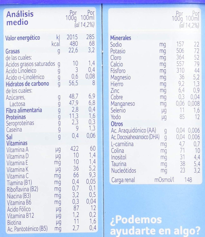 Almirón AR 2 Leche de fórmula anti-regurgitación en polvo ...