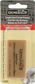 product image for General Pencil 136EBP Artist Gum Eraser-