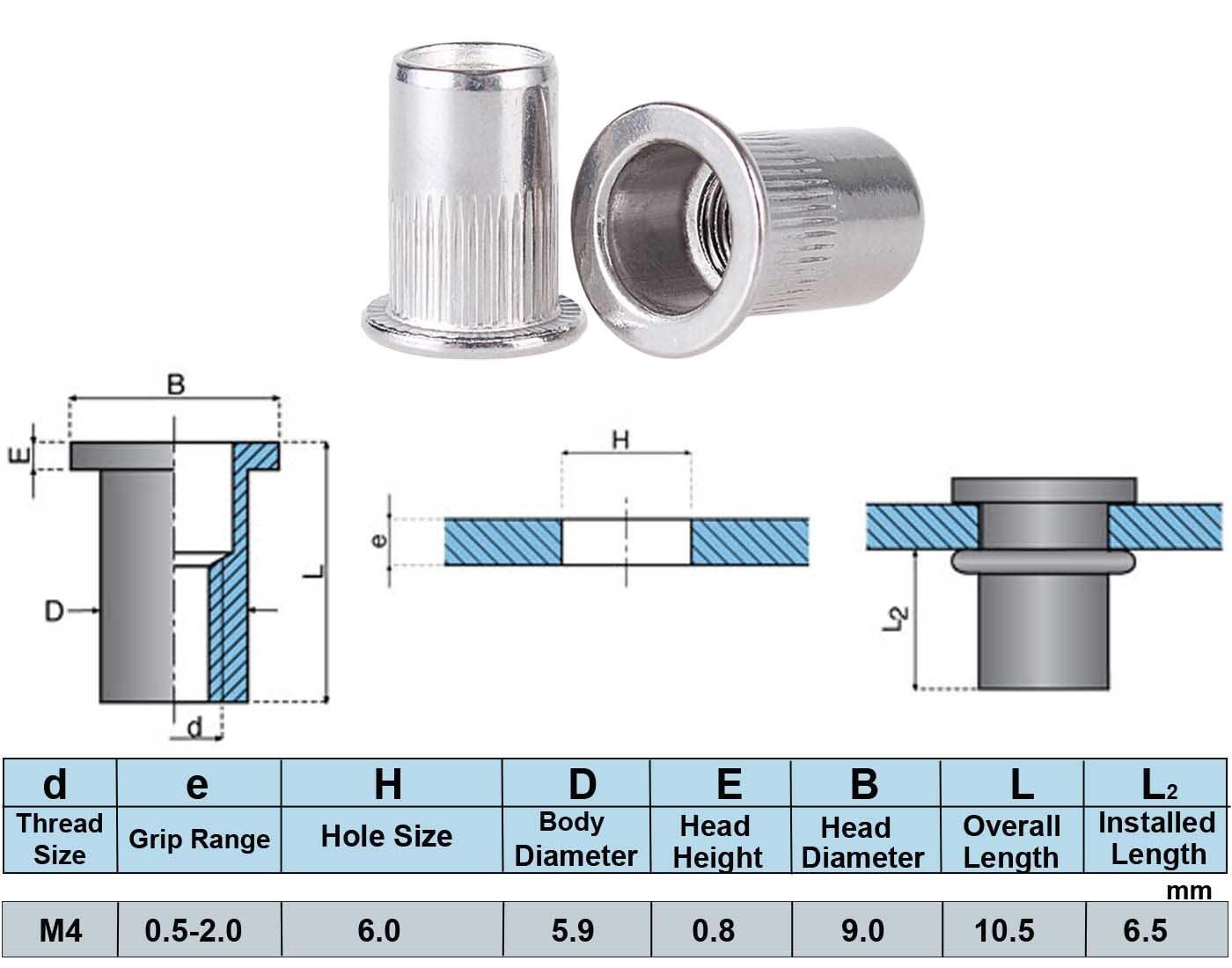 Lyn-Tron Steel Female Zinc Plated Pack of 10 0.312 OD 0.437 Length, 8-32 Screw Size