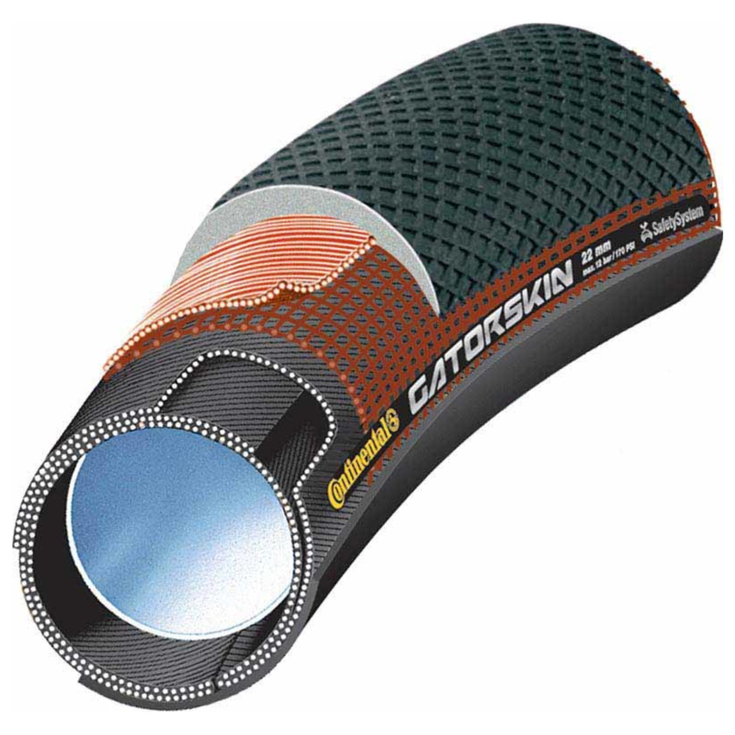 Continental Sprinter Gatorskin Road Bike Tubular 28'' x 25 mm 700c Tire Pair by Continental (Image #3)