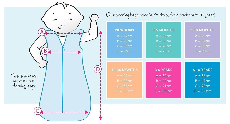 Bebé de Verano Saco de dormir 1 Tog - tren, 70cm/ 0-6 meses: Amazon.es: Bebé