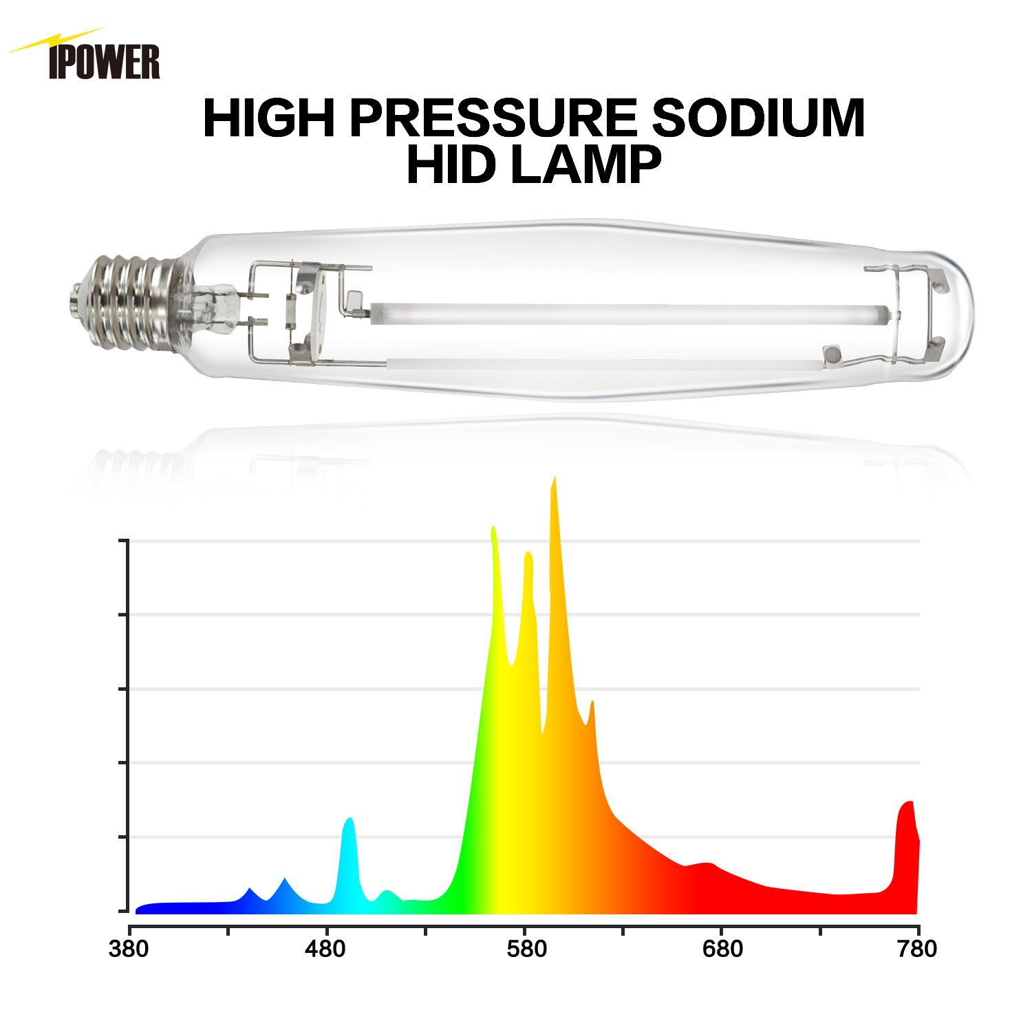 Ipower 1000 Watt High Pressure Sodium Hps Grow Light 1000w Ballast Wiring Diagram Bulb Lamp Par Enhanced Red And Orange Spectrums Cct 2100k Plant Growing