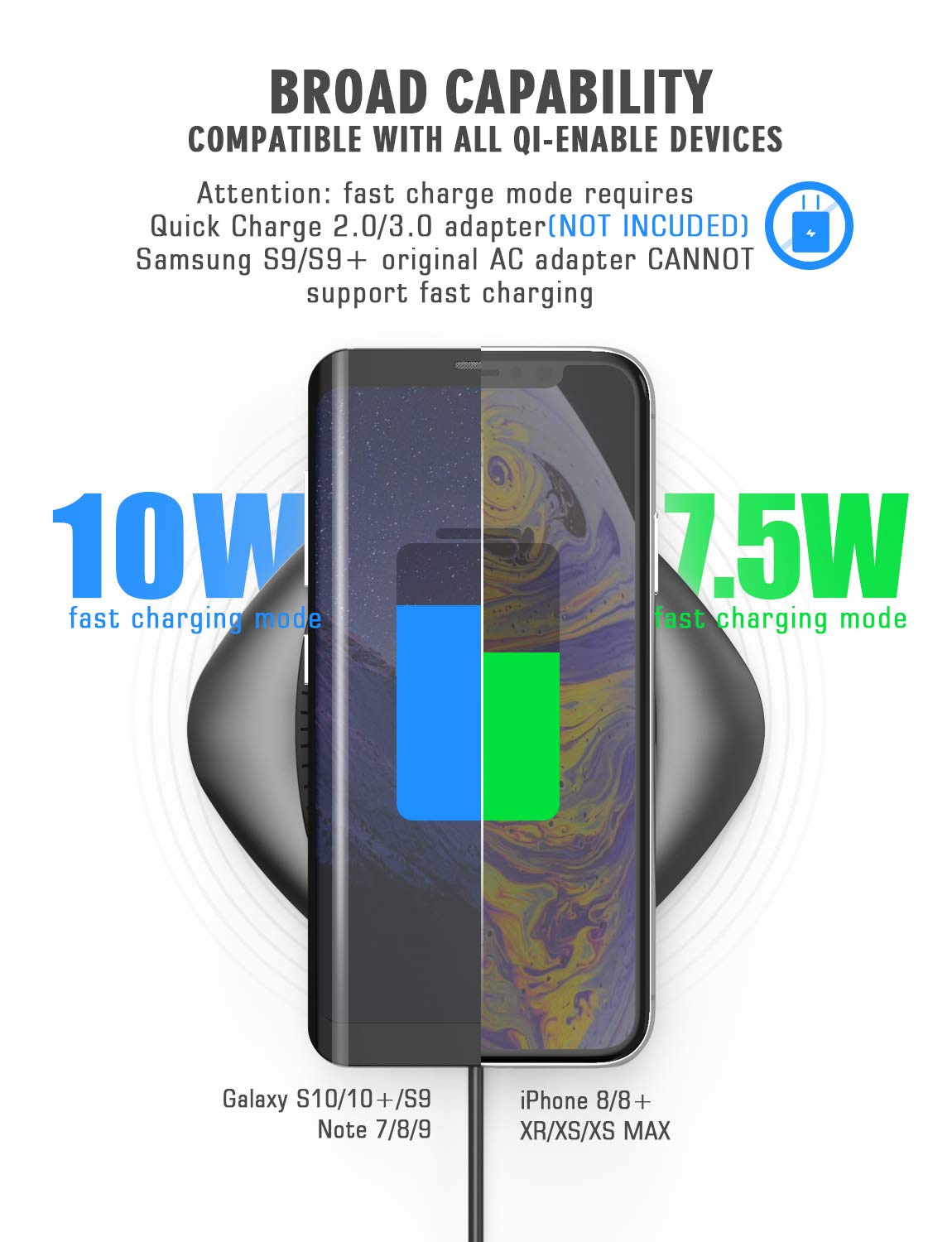 PeohZarr Wireless Charger Qi-Certified 7 5W Wireless Charging Compatible  with iPhone XS MAX/XR/XS/X/8/8 Plus,10W Compatible with Galaxy S10/S10