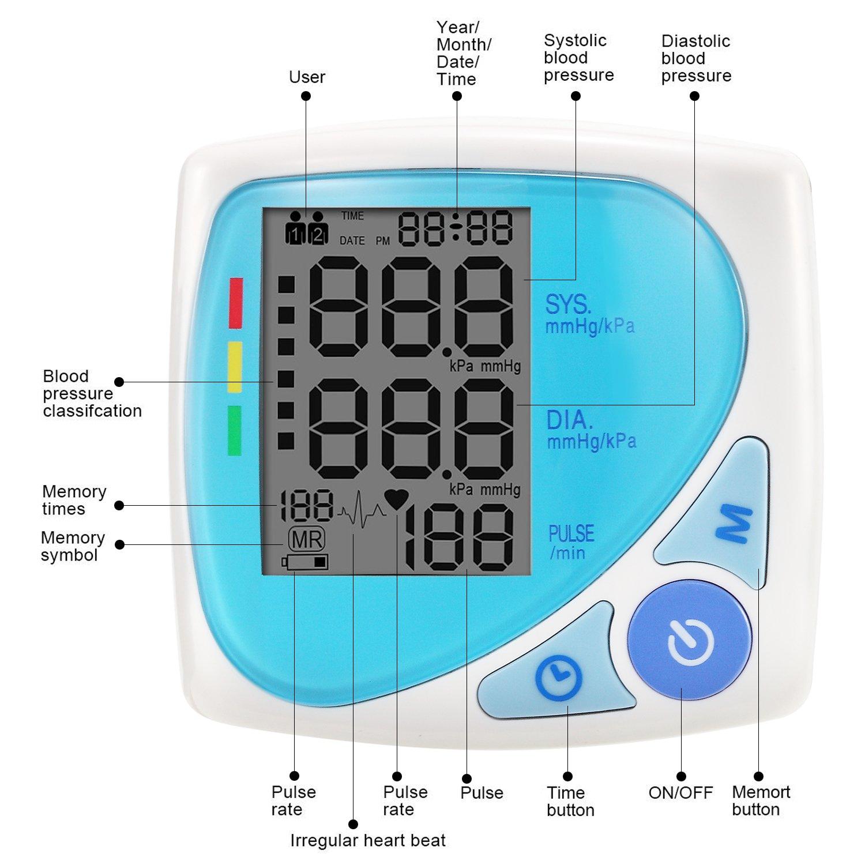 Muñeca monitores de presión arterial - Grandes Gemelos ajusta para caber la mayoría de muñeca tamaños Usuarios dobles modo 120 de memoria y la pantalla LCD ...