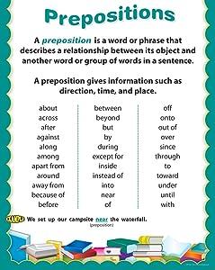 Creative Teaching Press Prepositions Chart (5706)