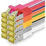 Cat.7 Netzwerkkabel 0,5m - 10-Farben - 10 Stück - Cat7 Ethernetkabel Netzwerk LAN Kabel Rohkabel 10 Gb/s (SFTP PIMF LSZH) Set Patchkabel mit Rj 45 Stecker Cat.6a