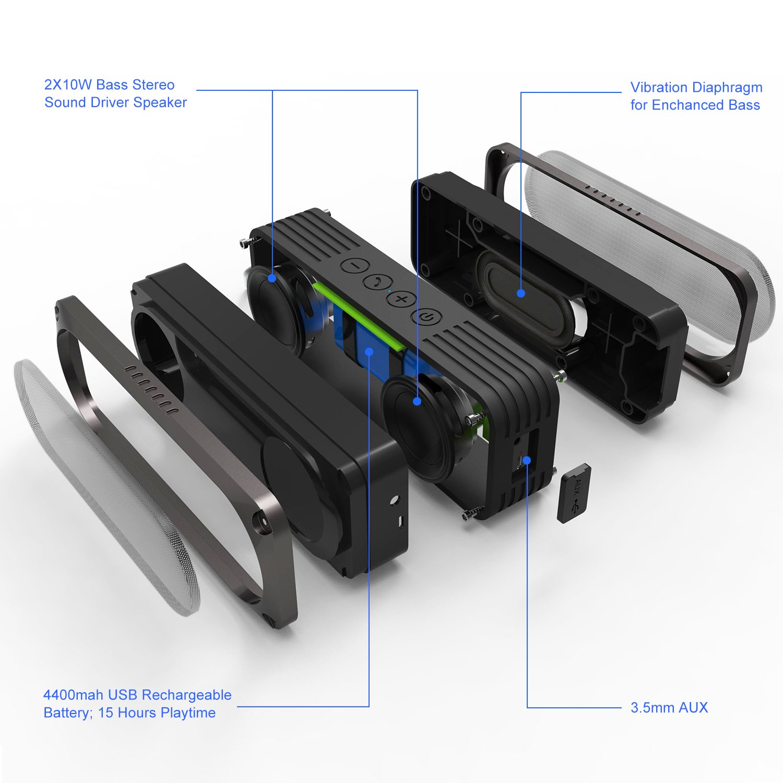 Wasserdicht 20 W Laut Bluetooth Lautsprecher, Dual: Amazon.de ...
