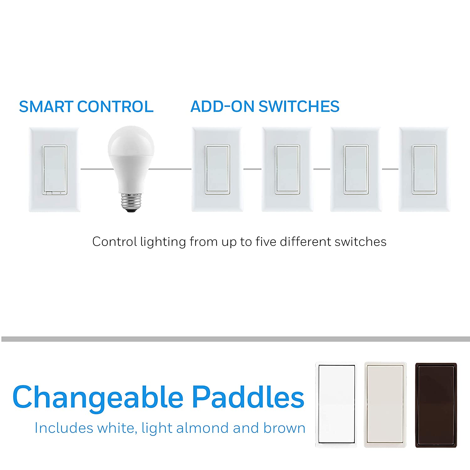 SmartThings Built-In Repeater /& Range Extender In-Wall Honeywell Z-Wave Plus Smart Light Dimmer Switch Dark Brown ZWave Hub Required Compatible with Alexa Google Assistant 38217