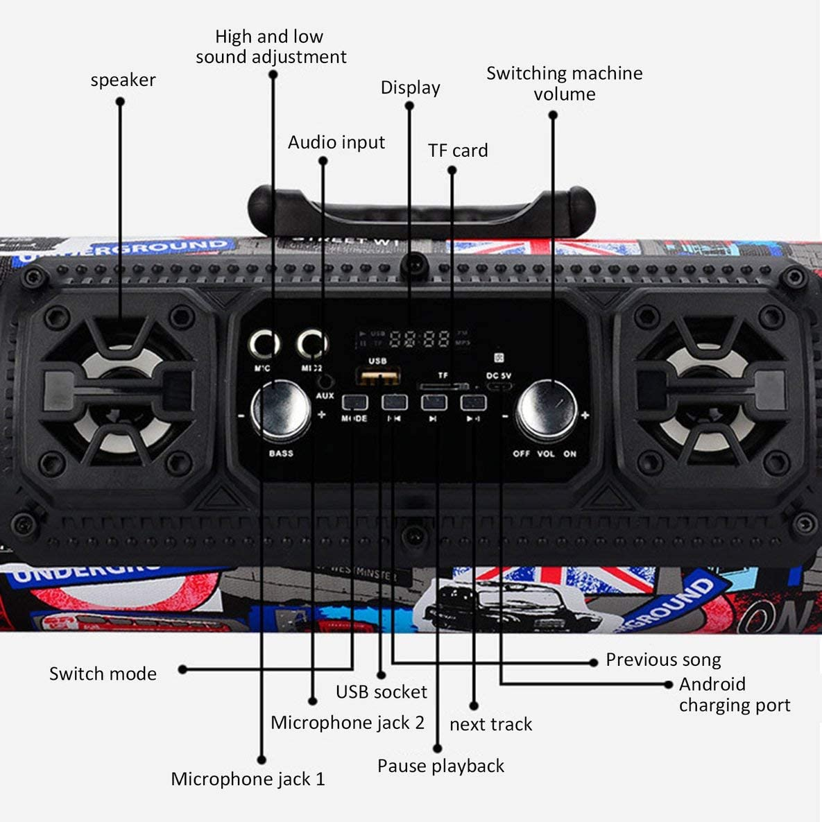 Noradtjcca Outdoor Portable Mobile Powerful Wireless HiFi Stereo BT Speaker Soundbox for PC Phone Music Equipment