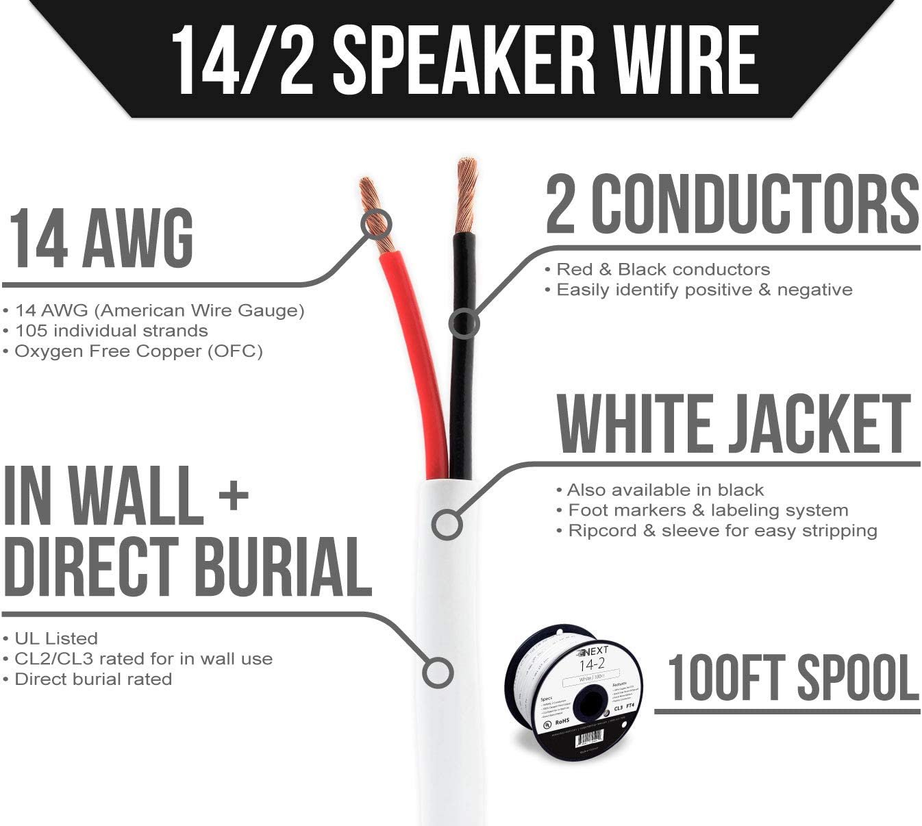 Next 14//2 Speaker Wire Rated Oxygen-Free Copper OFC 14 AWG//Gauge 2 Conductor - 100 Foot Cable Spool and Outdoor//In Ground White Direct Burial UL Listed in Wall CL2//CL3