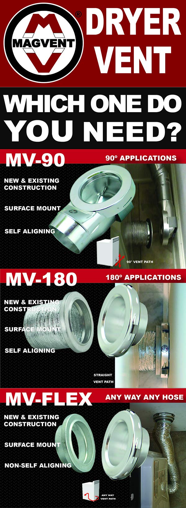 MagVent MV-90 Magnetic Dryer Vent Coupling