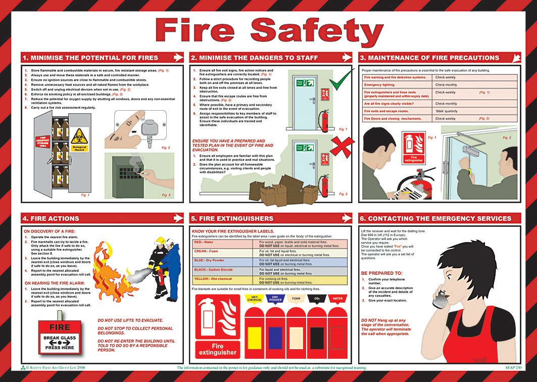 Safety First Aid Laminated Fire Safety Poster Non Branded 8741