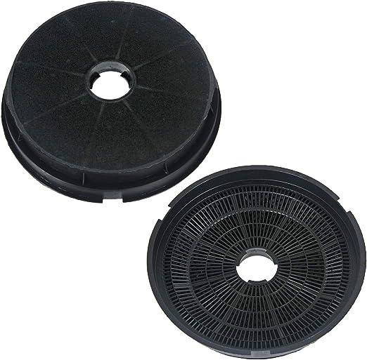 Baumatic ST1 Filtro accesorio para campana de estufa - Accesorio para chimenea (Filtro, Negro, Carbono): Amazon.es: Hogar