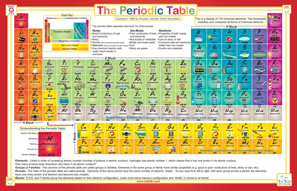 Tot Talk Periodic Table Of The Elements Educational Placemat For Kids Washable And Long Lasting
