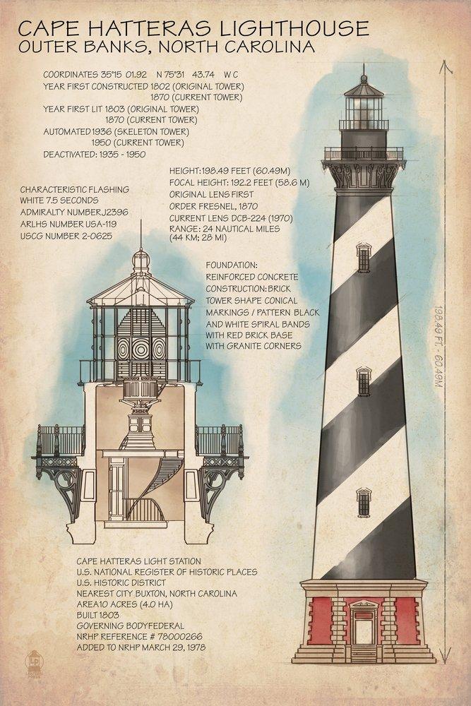 定番  Outer Banks, North Carolina Carolina - Art Cape Hatteras Lighthouse Press Technical (12x18 Art Print, Wall Decor Travel Poster) by Lantern Press B00N5COC2C 9 x 12 Art Print 9 x 12 Art Print, DOMORE(ドゥモア):d86dba3c --- pizzaovens4u.com