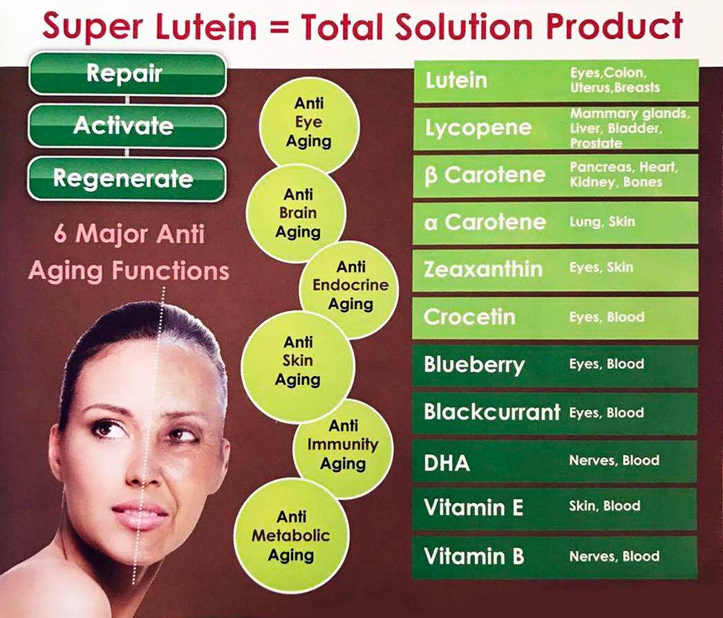 SUPER LUTEIN - 540 MG,100 Softgels/ Carotenoids / Essential Nutrients / All in One Solution