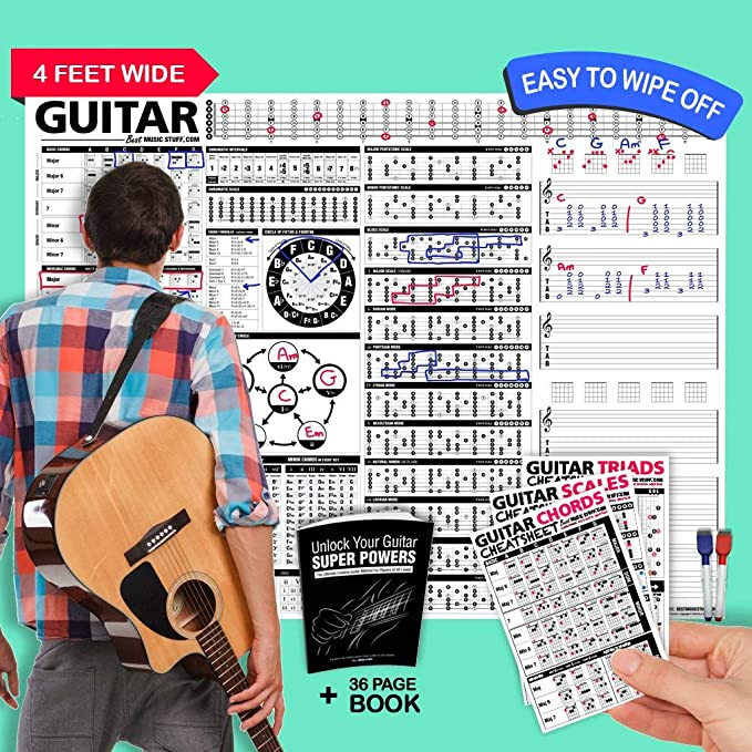 The Creative Guitar Poster + Unlock Your Guitar Super Powers Book ...