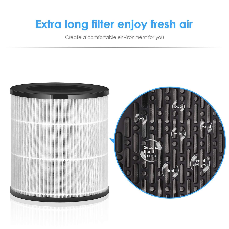INTEY Luftreiniger 8H Timer Hepa Air Purifier Kombifilter /& Aktivkohlefilter perfekt f/ür Allergiker und Raucher,f/ür Whonung und B/üro 3-Stufen-Filterung f/ür 99,98/% Filterleistung und Nachtlicht