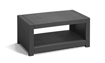 Loungetisch Allibert Monaco Kunststoff 92x59x43 cm anthrazit: Amazon ...