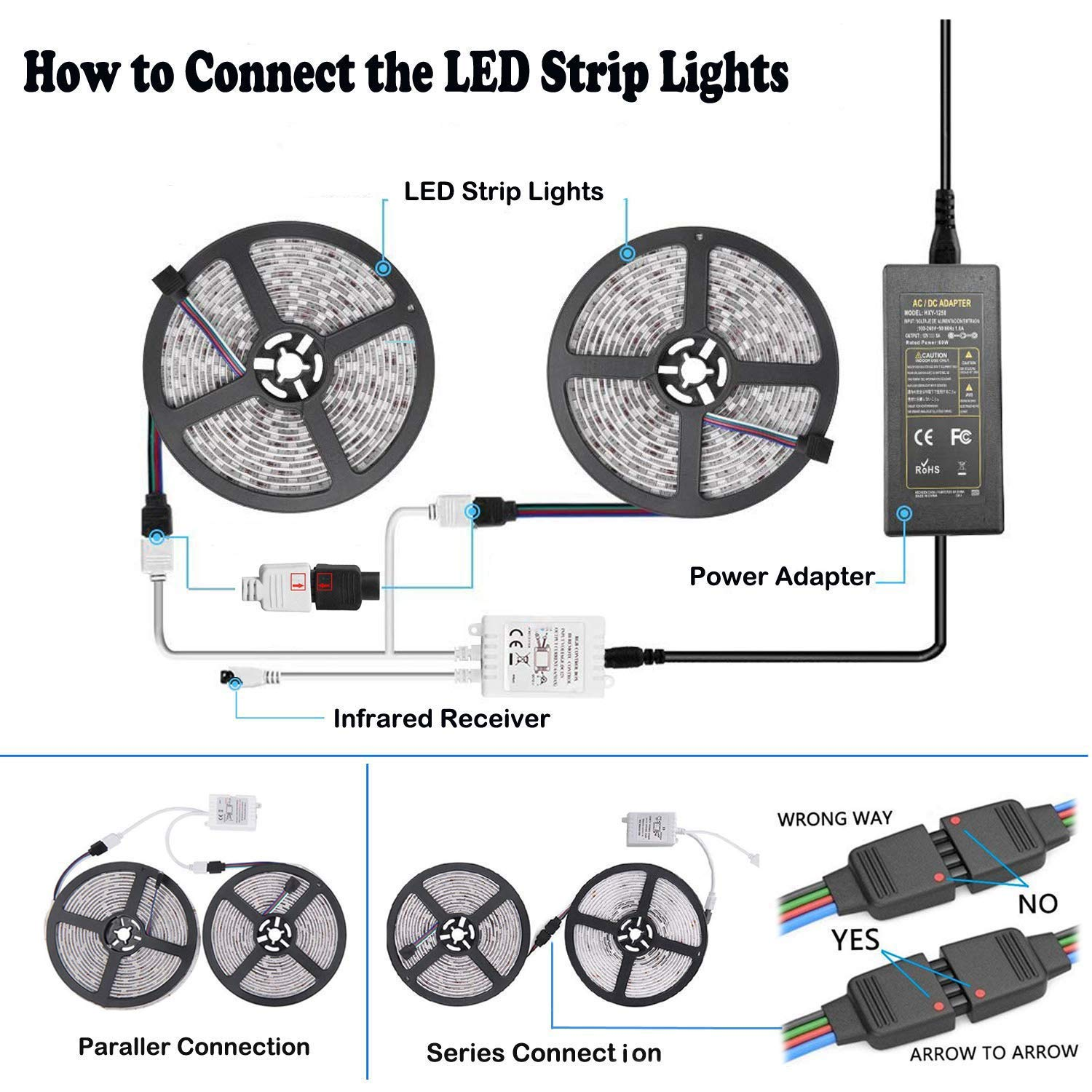 Led Light Strip Xinyi Waterproof 328 Wiring Diagram 8 Rgbw 5050 Series With Parallel Ft Smd 3528 600leds Rgb Color Changing Lights Rope Kits 44 Key Ir Controller Power