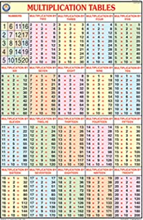 Worksheets Multiplication Tables From 1 To 20 Printable buy multiplication table 1 20 book online at low prices in india tables chart 50x75cm