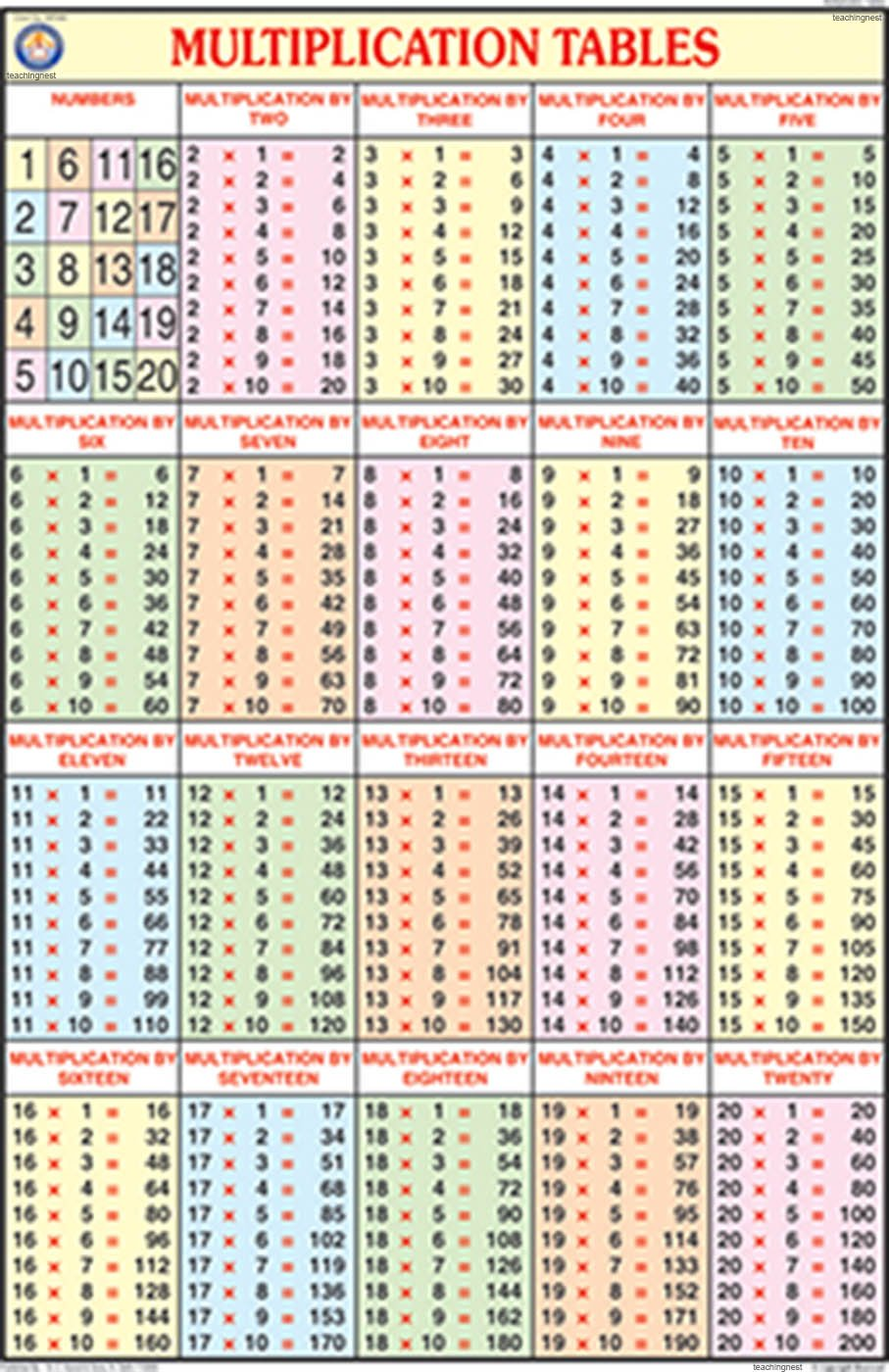 Multiplication table 500x500 images for Table multiplication