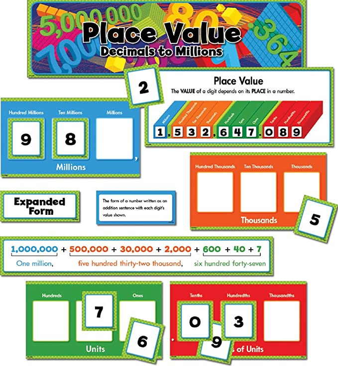 Amazon Creative Teaching Press Mini Bulletin Board Set Place