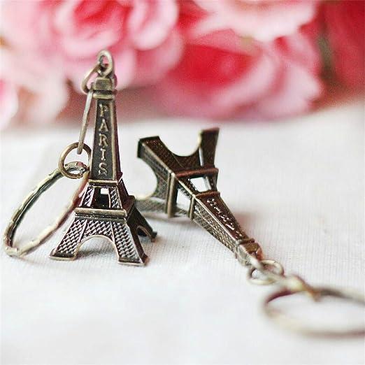 Pompom Promotion Clef Monchichi Llaveros Torre Eiffel Tower ...