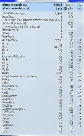 Ensure Nutrivigor sabor chocolate en botella de 220ml pack x4 - complemento alimenticio con proteínas, vitaminas, minerales y CaHMB*: Amazon.es: Salud y ...