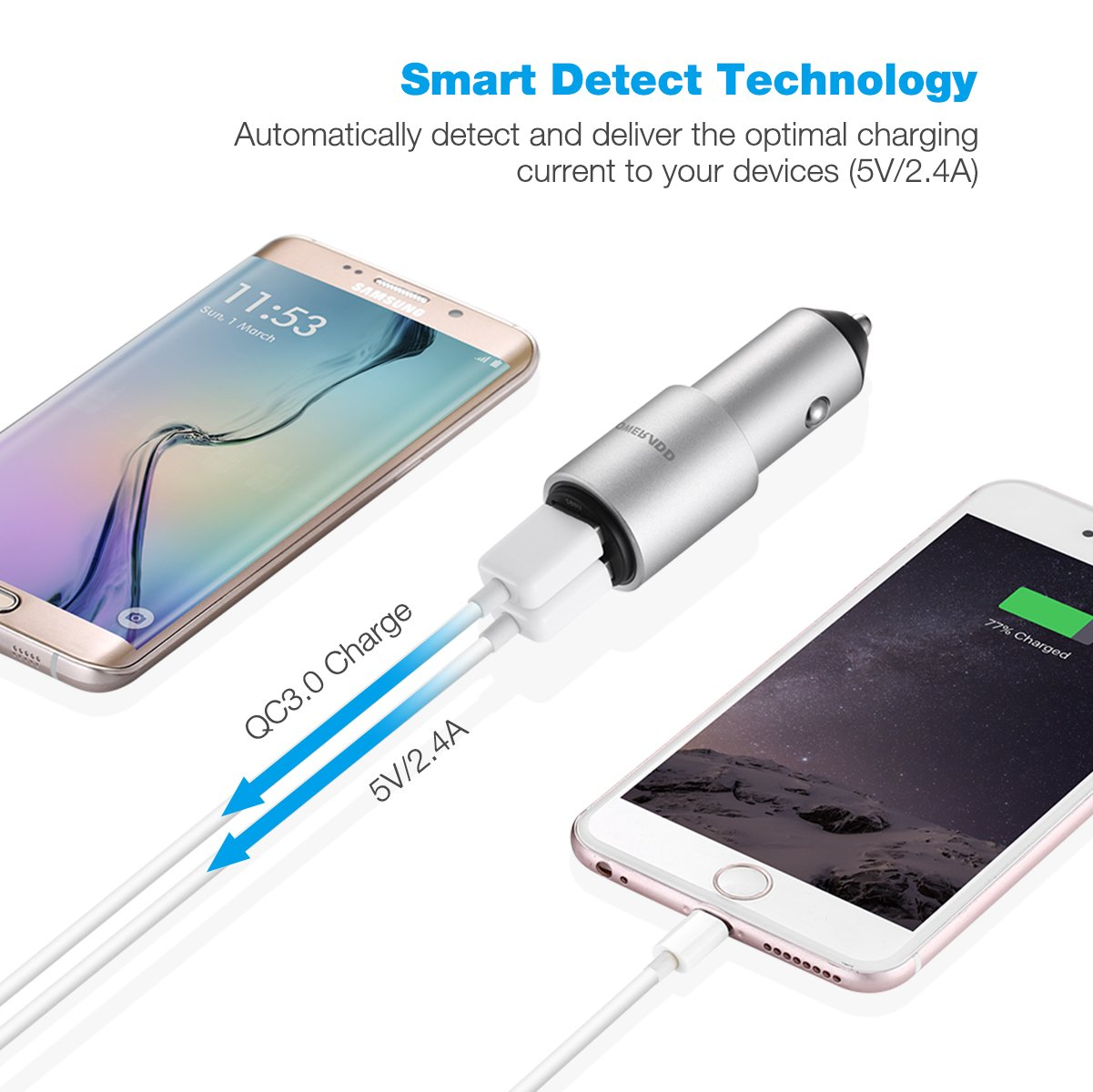 [Qualcomm Quick Charge 3.0] Poweradd Car Charger, 24W/5A 2-Port Smart USB Charger for iPhone X/8/8 Plus, iPad Mini 4, Samsung Galaxy Note and More - Silver