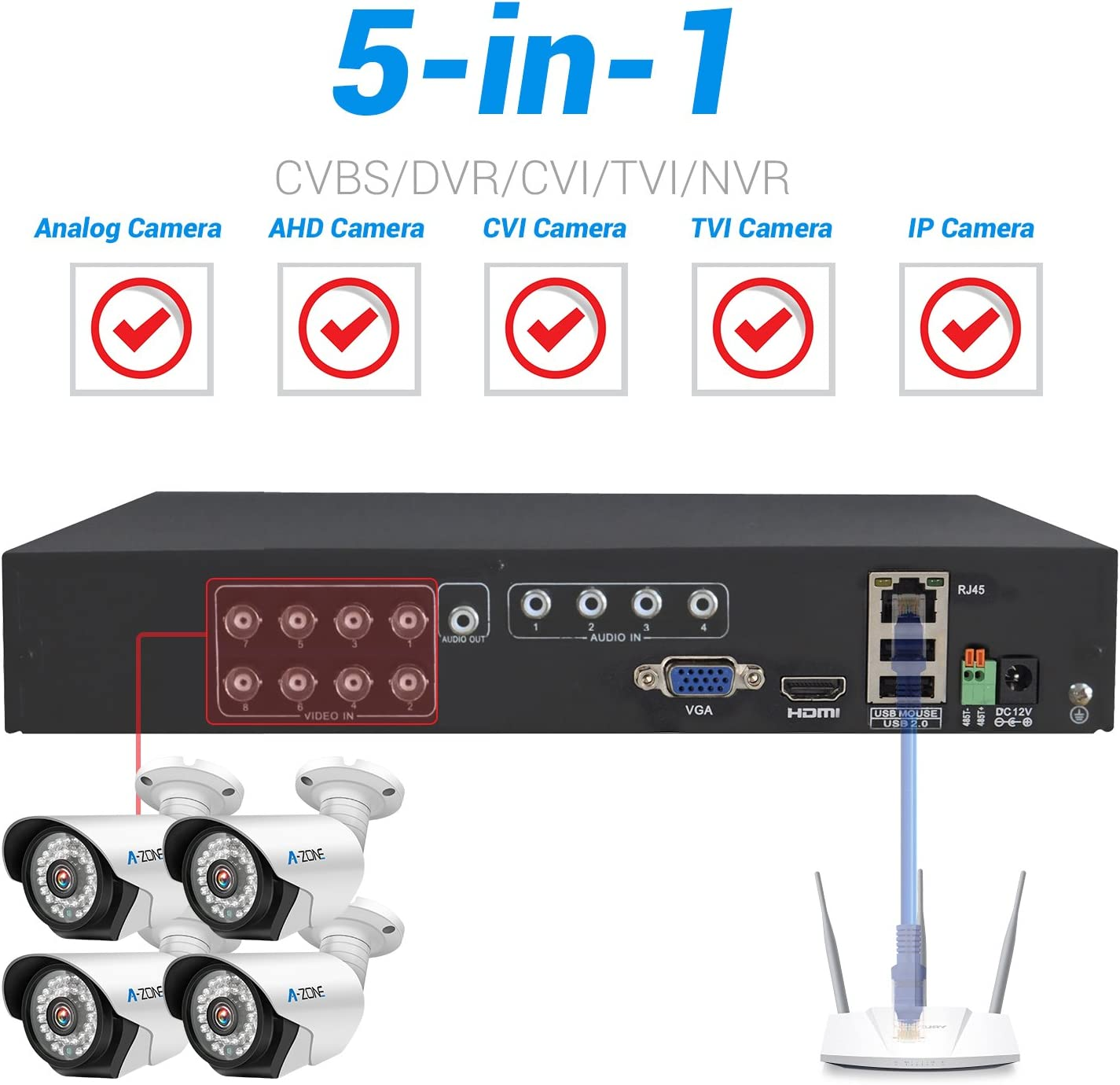 A-ZONE 8Channel 1080P AHD/TVI/CVI/CVBS/IP 5-in-1 DVR Home Security System