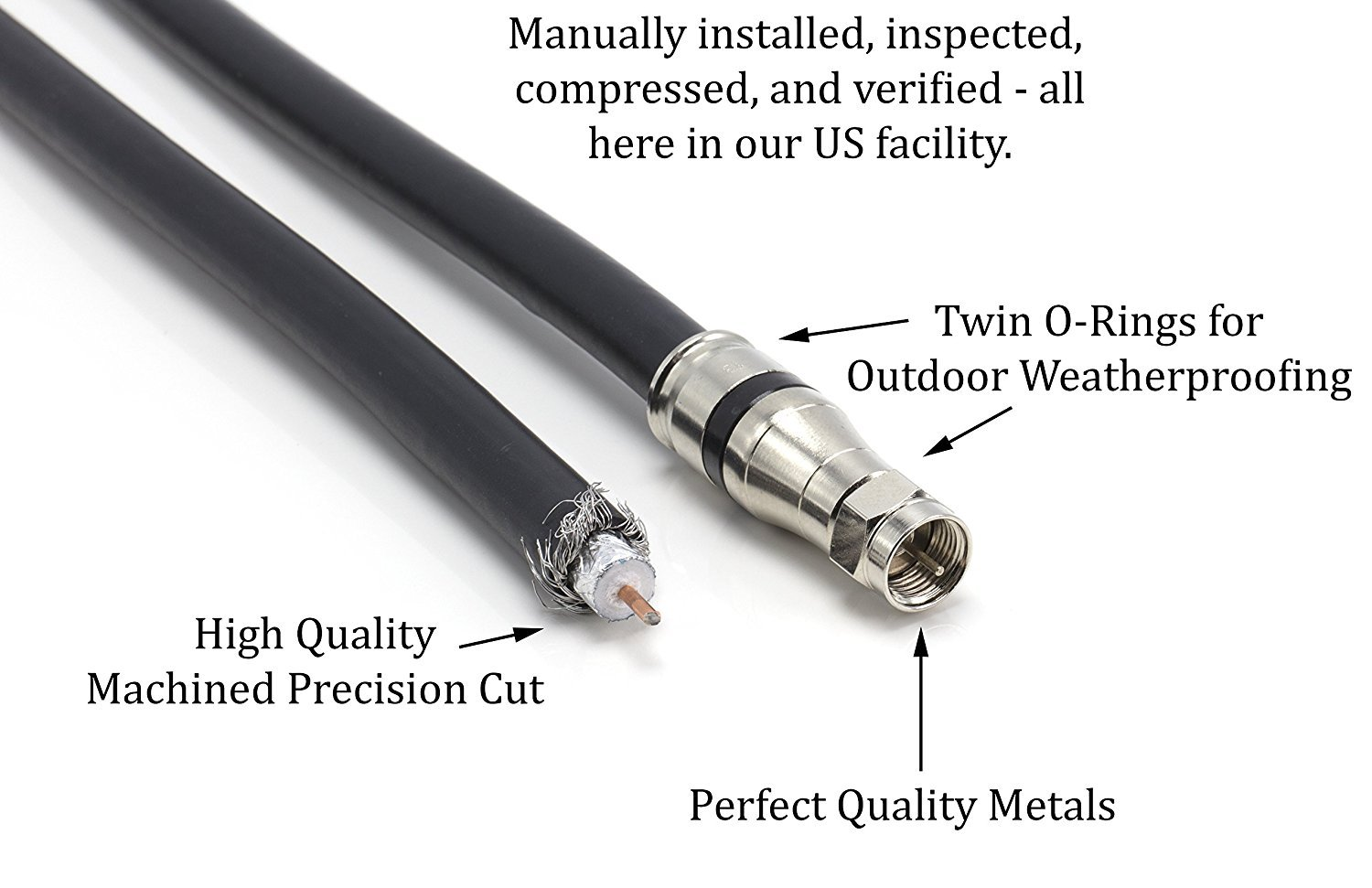 Amazon.com: THE CIMPLE CO - 10 Foot RG-11 Coaxial Cable, Made in The USA | F Type Cable High Definition with RG11 Coax Compression Connectors – (Black): ...
